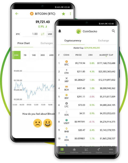 Coin trends live coingecko vs