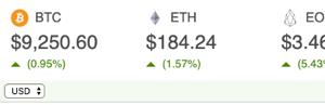 Get Bitcoin Ethereum Litecoin Price Widget Chart Widget Market Cap Widget And Cryptocurrency Widgets Coingecko