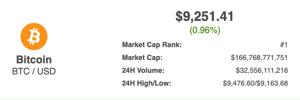 btc markets widget